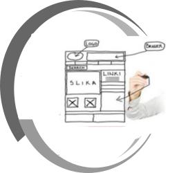 Načrtovanje izdelave spletne strani, Digital.si